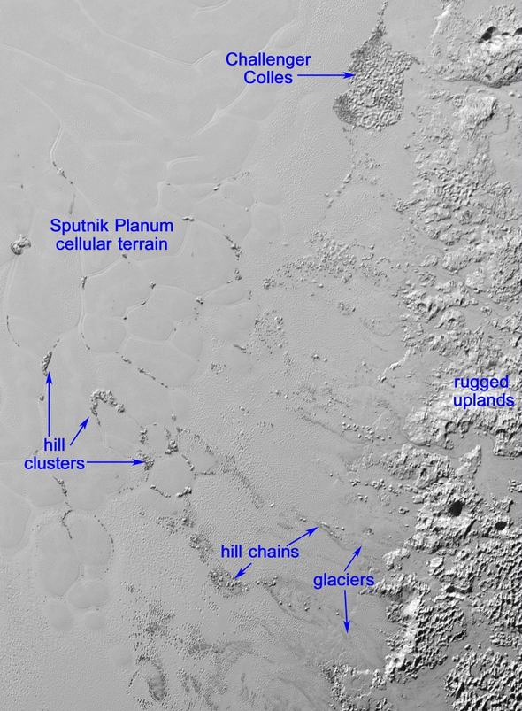 Pluto_floating_hills_annotated_1.png